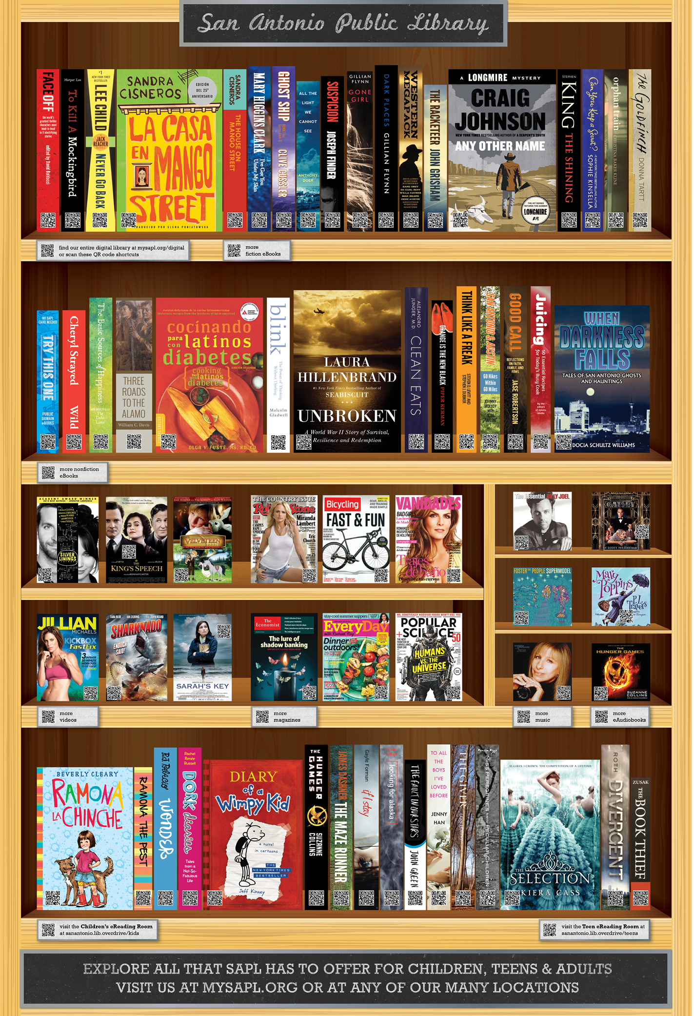 shelfonly Cool!!! The San Antonio Public Library Begins Using Digital Wallpaper For eBook Lending and Promotion